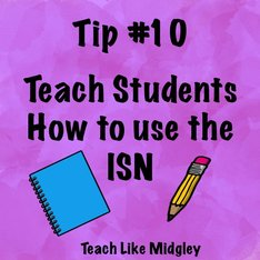 How To Use The ISN